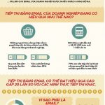 infographic-de-khach-hang-mo-email-tiep-thi-nhieu-hon-60341